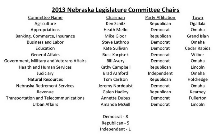 2013 NE Legislative Committee Chairs