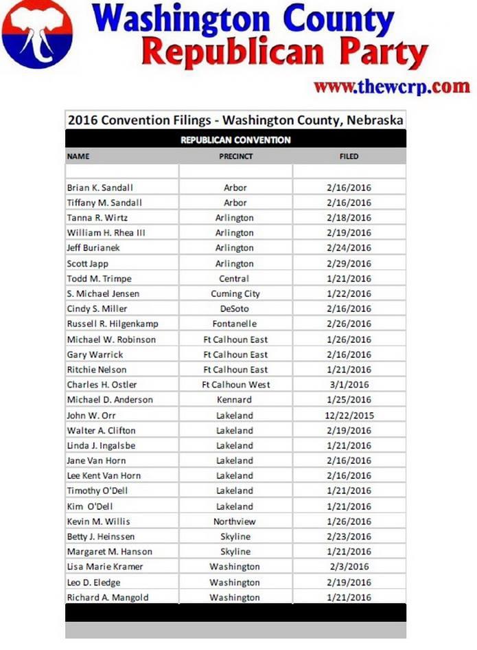 2016 WCRP Delegate List